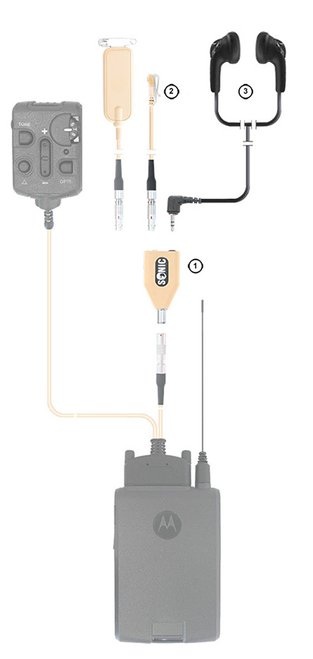 TCR1000 Adaptor Kit layout